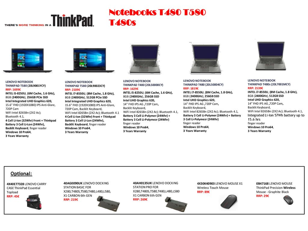 Lenovo T480 Docking Station 3 Monitors