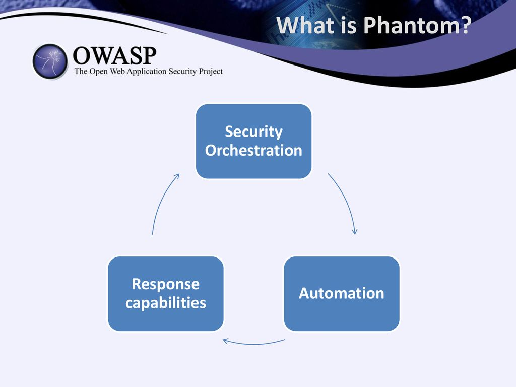 Automating Security Operations using Phantom - ppt download