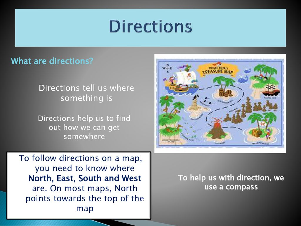 Position and Direction co-ordinates - ppt download