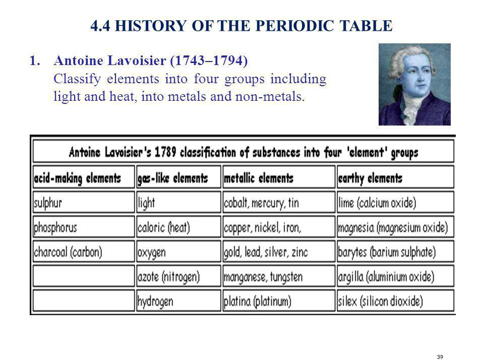 Lavoisier periodic table gallery periodic table of elements list electronic structure of atoms periodic table ppt video online urtaz