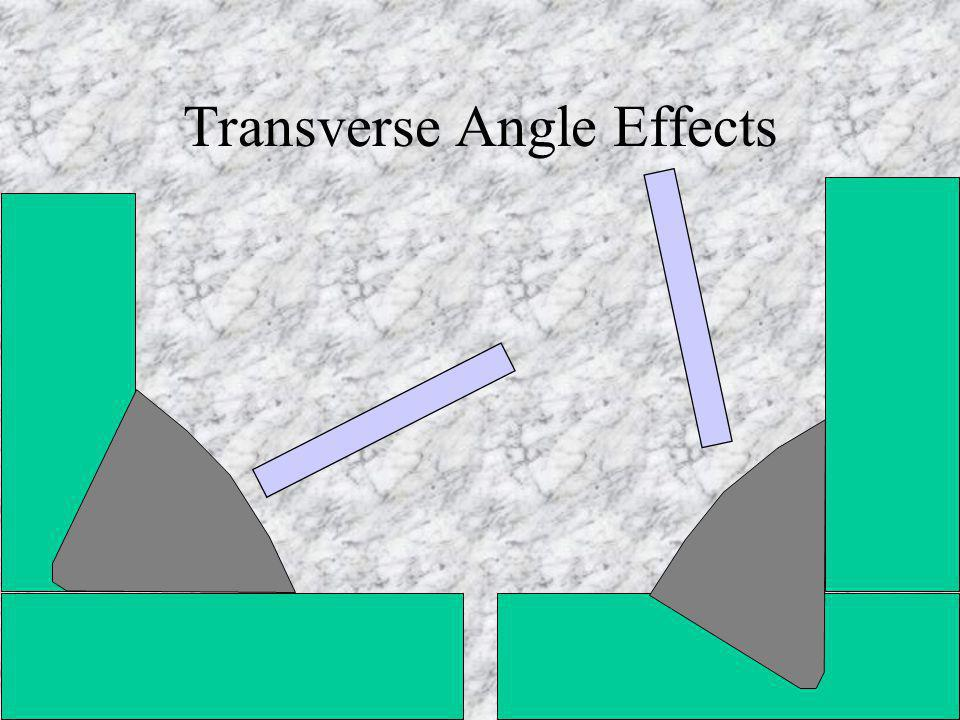 Transverse Angle Effects