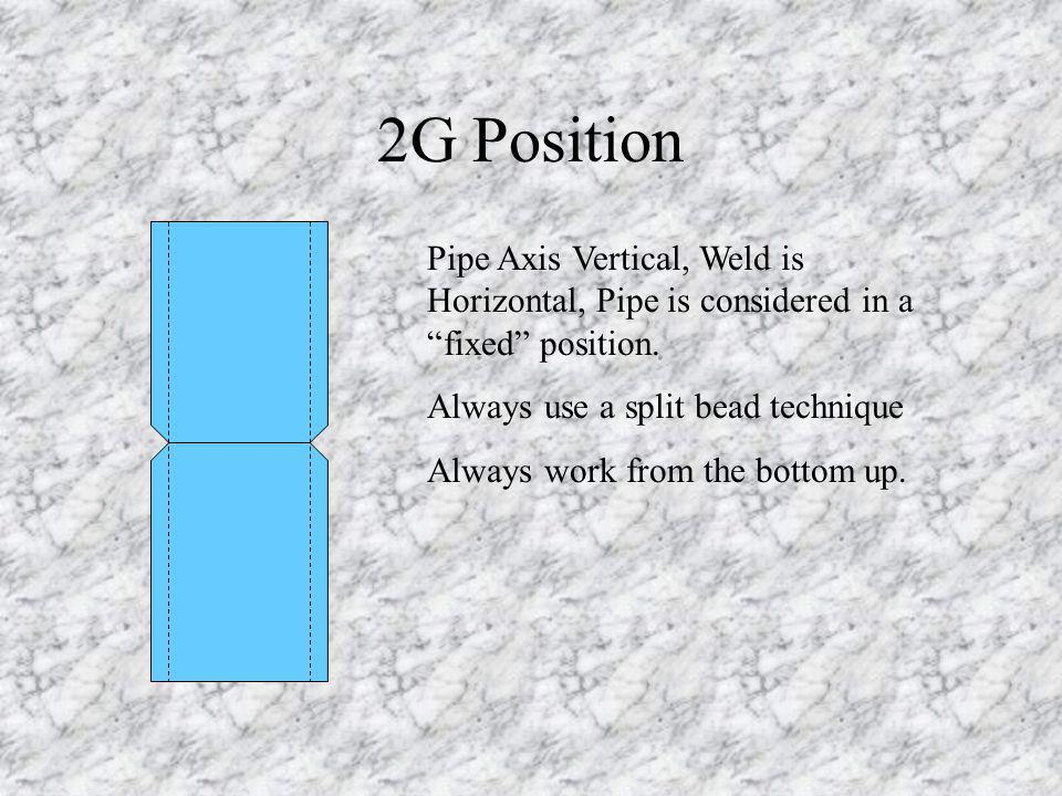 2G Position Pipe Axis Vertical, Weld is Horizontal, Pipe is considered in a fixed position. Always use a split bead technique.