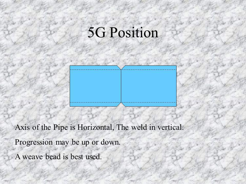 5G Position Axis of the Pipe is Horizontal, The weld in vertical.