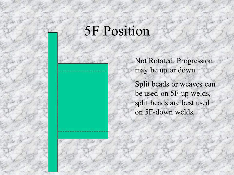 5F Position Not Rotated. Progression may be up or down.