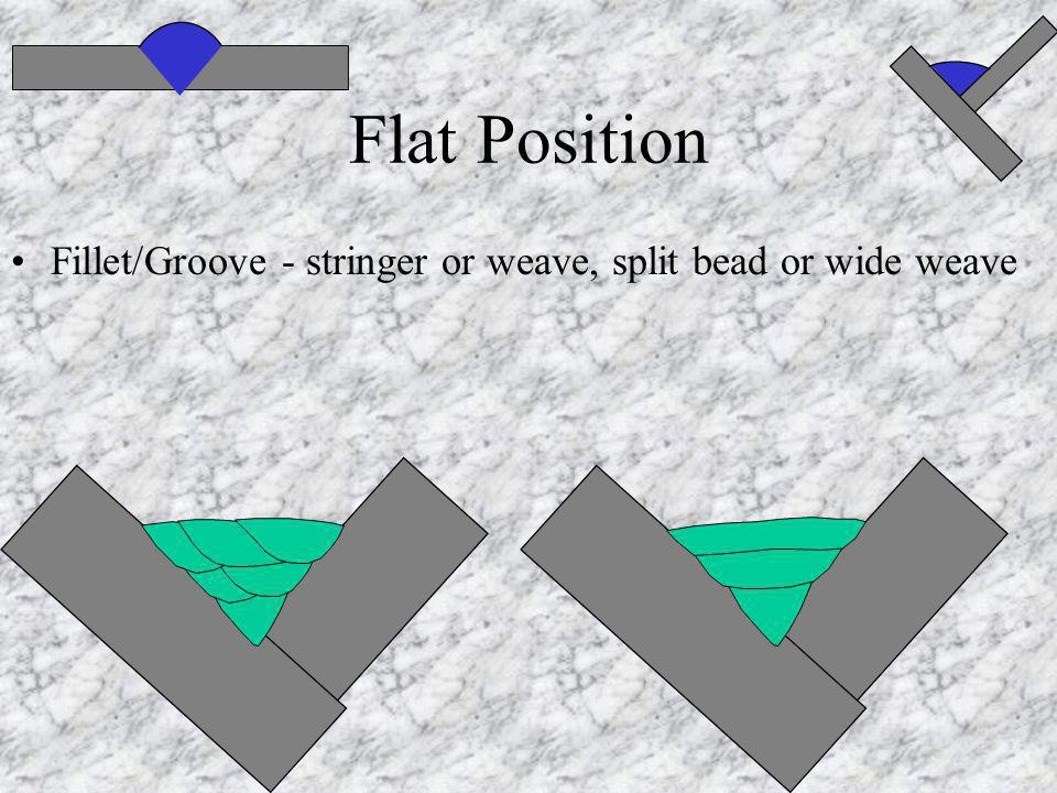Flat Position Fillet/Groove - stringer or weave, split bead or wide weave