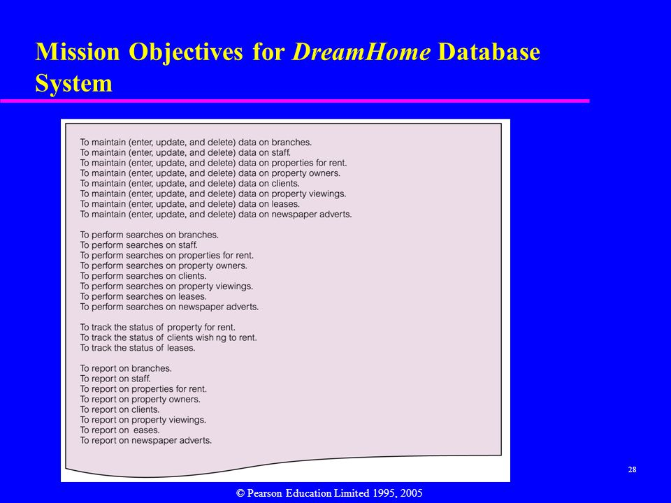 Mission Objectives for DreamHome Database System
