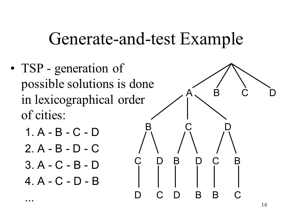 Generate-and-test Example