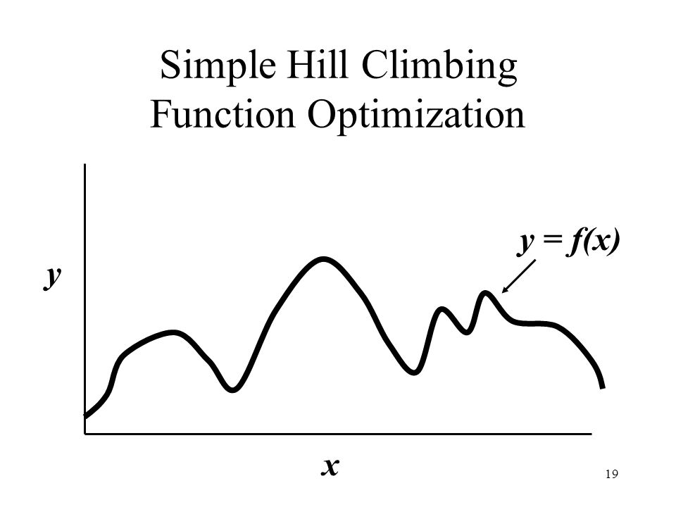 Simple Hill Climbing Function Optimization