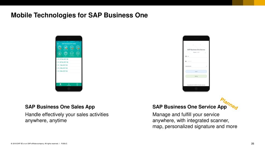 The Digital Business with SAP Business One - ppt download