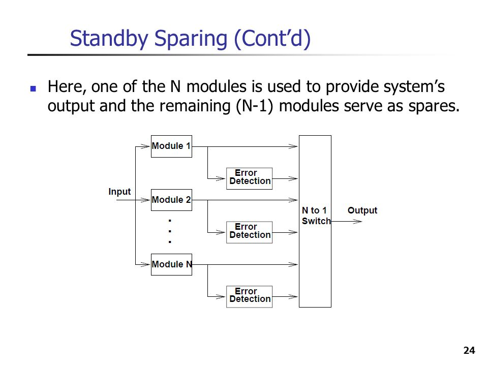 Standby Sparing (Cont'd)
