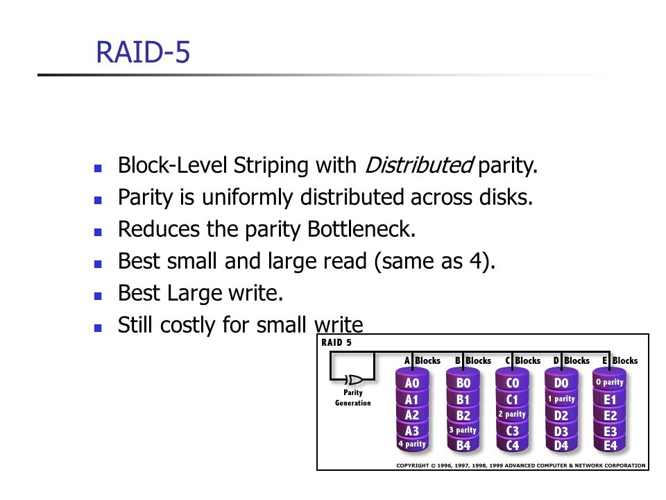 RAID-5 Block-Level Striping with Distributed parity.