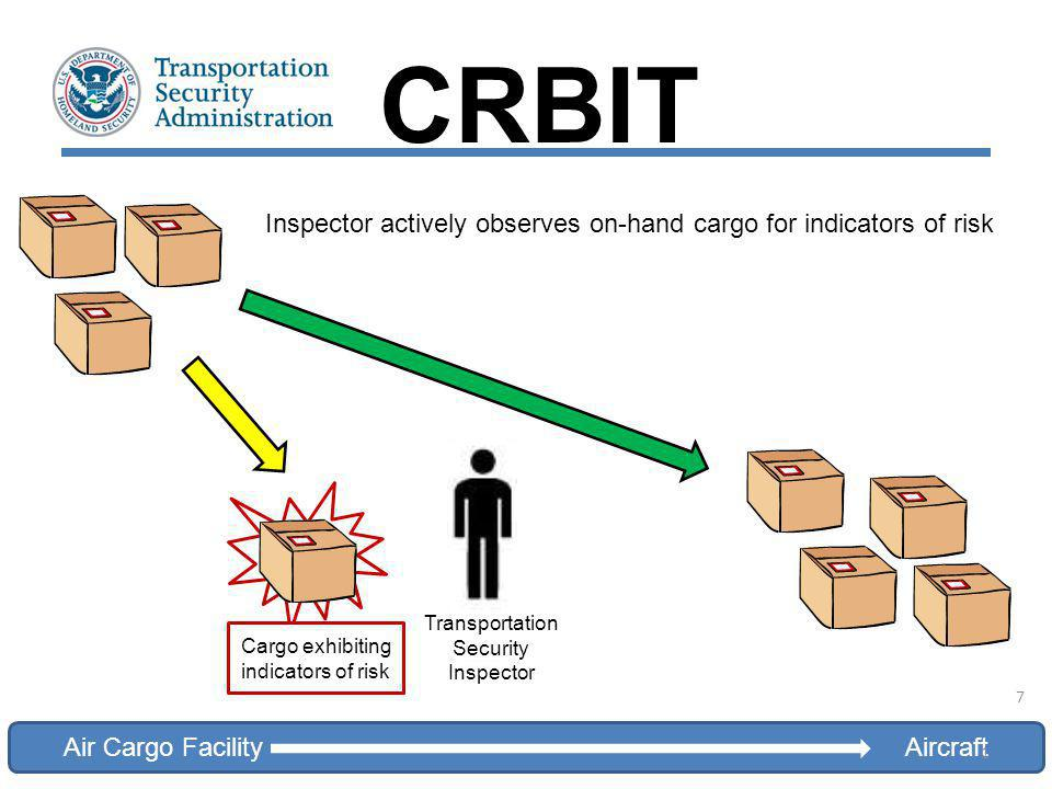 CRBIT Inspector actively observes on-hand cargo for indicators of risk