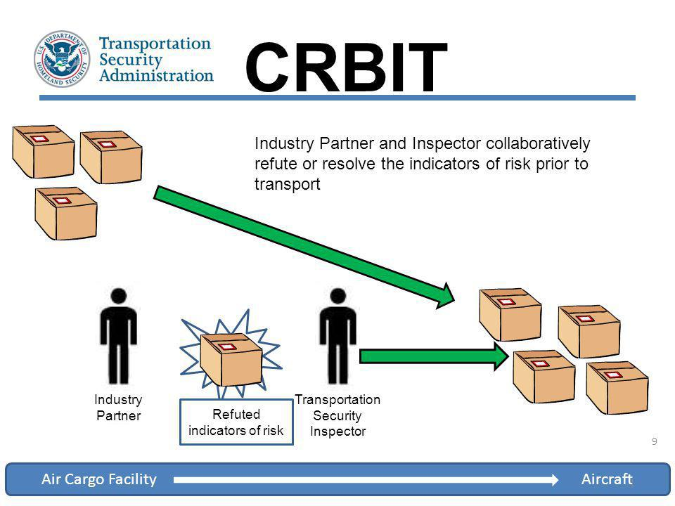 CRBIT Industry Partner and Inspector collaboratively refute or resolve the indicators of risk prior to transport.