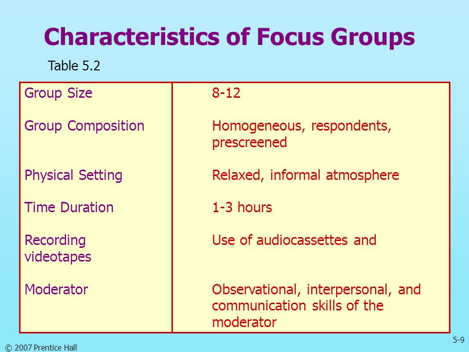 Characteristics of Focus Groups