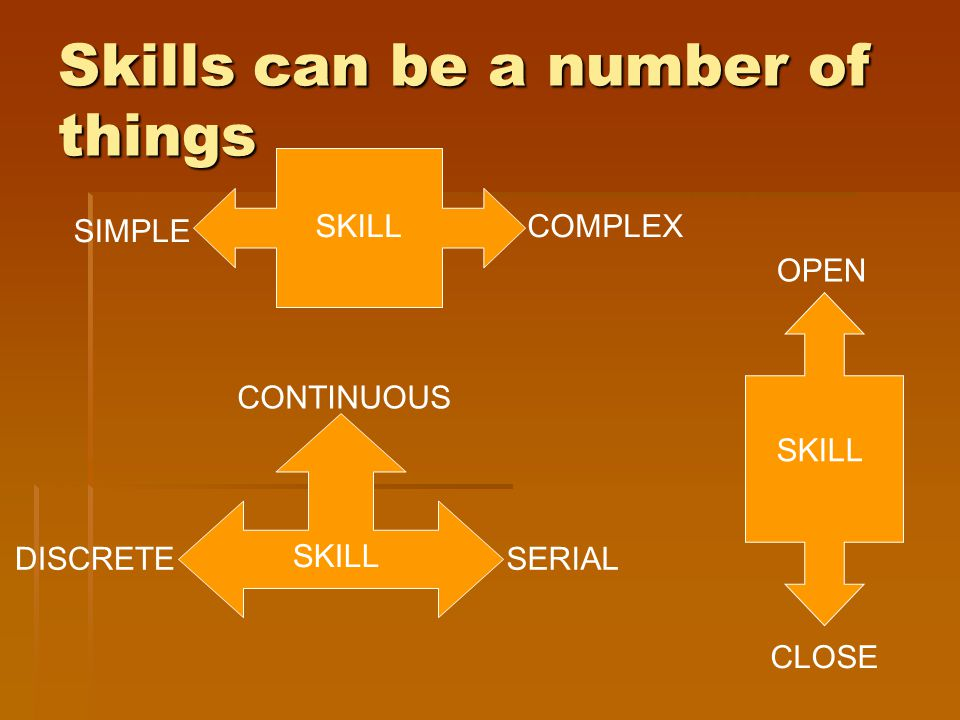 Skills can be a number of things
