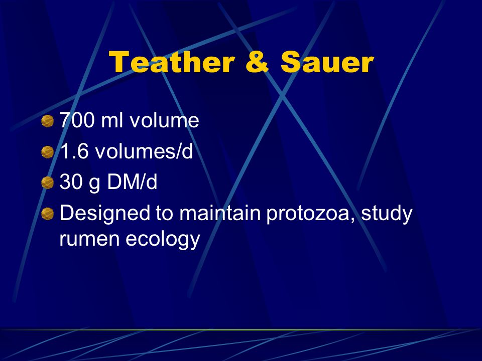 Teather & Sauer 700 ml volume 1.6 volumes/d 30 g DM/d