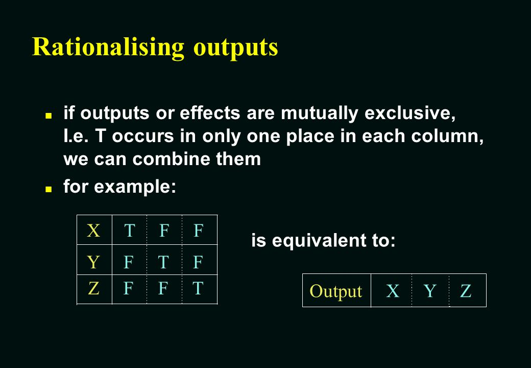 Rationalising outputs