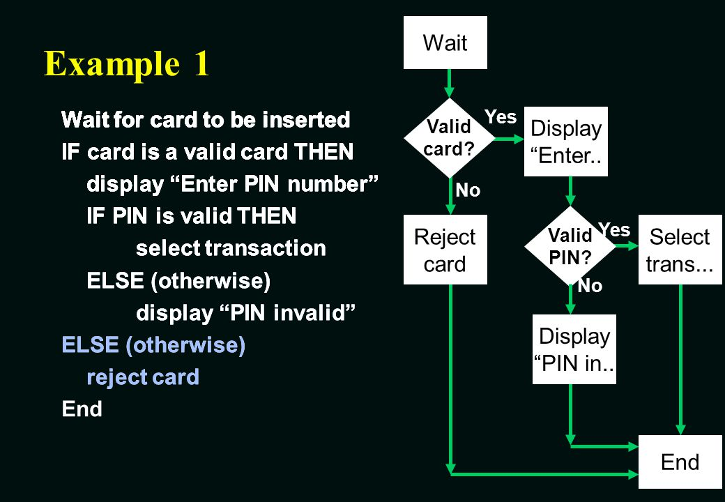 Example 1 Wait Wait for card to be inserted