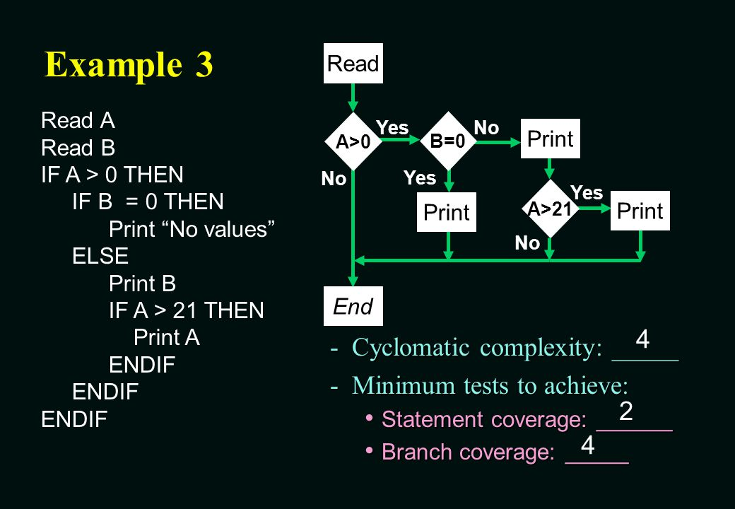 Example 3 4 Cyclomatic complexity: _____ Minimum tests to achieve: 2 4
