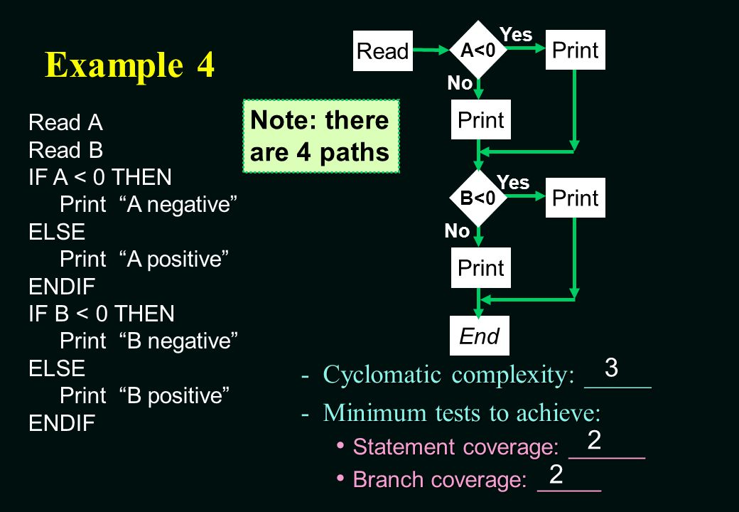 Example 4 Note: there are 4 paths 3 Cyclomatic complexity: _____