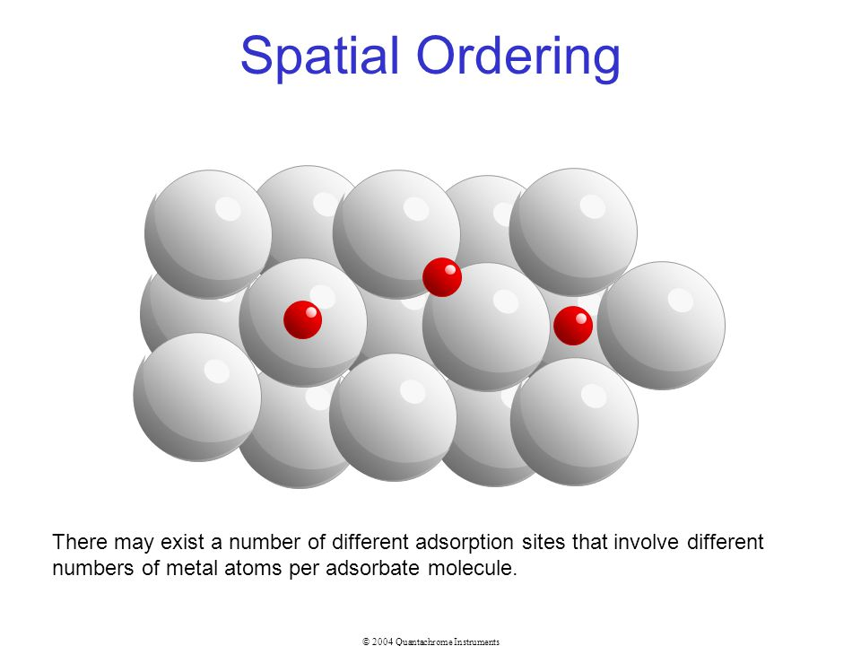 Spatial Ordering There may exist a number of different adsorption sites that involve different numbers of metal atoms per adsorbate molecule.