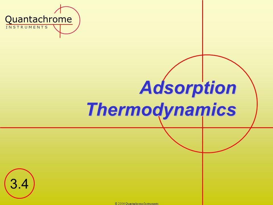 Adsorption Thermodynamics