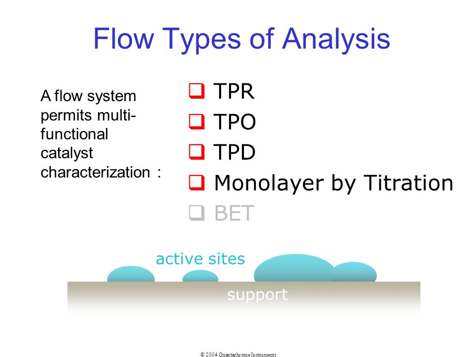 Flow Types of Analysis TPR TPO TPD Monolayer by Titration BET