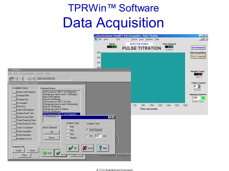 TPRWin™ Software Data Acquisition