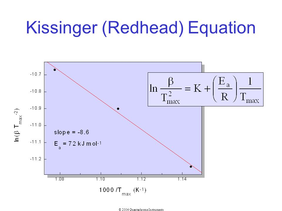 Kissinger (Redhead) Equation