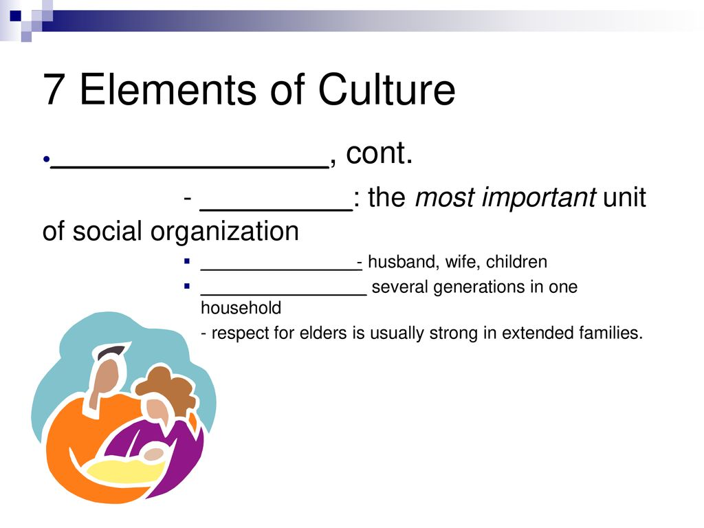 The 20 Elements of Culture   ppt download