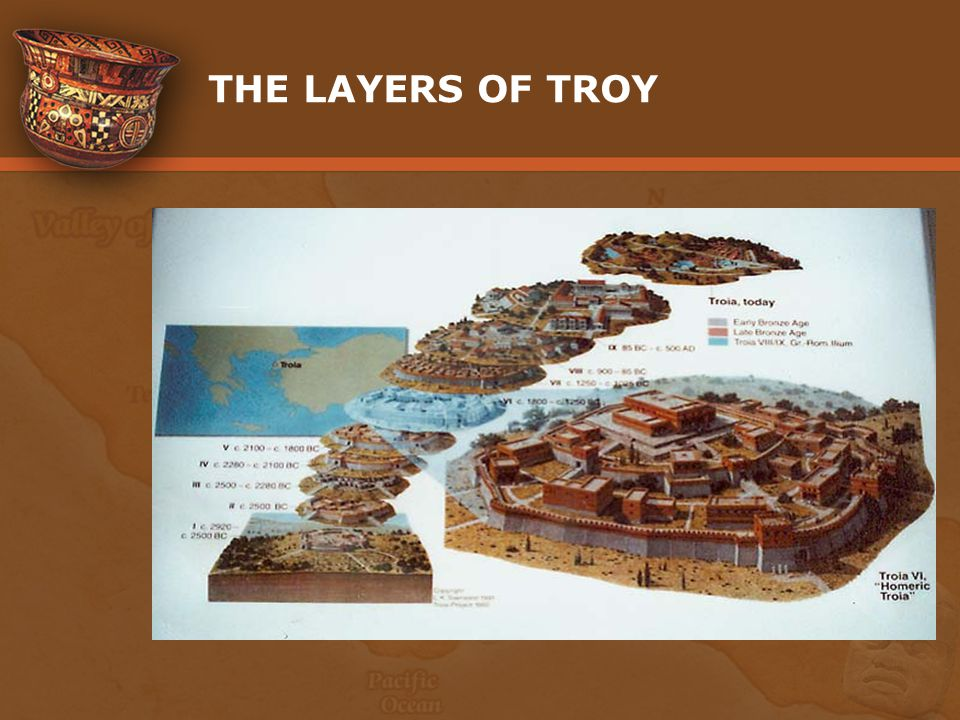 THE LAYERS OF TROY