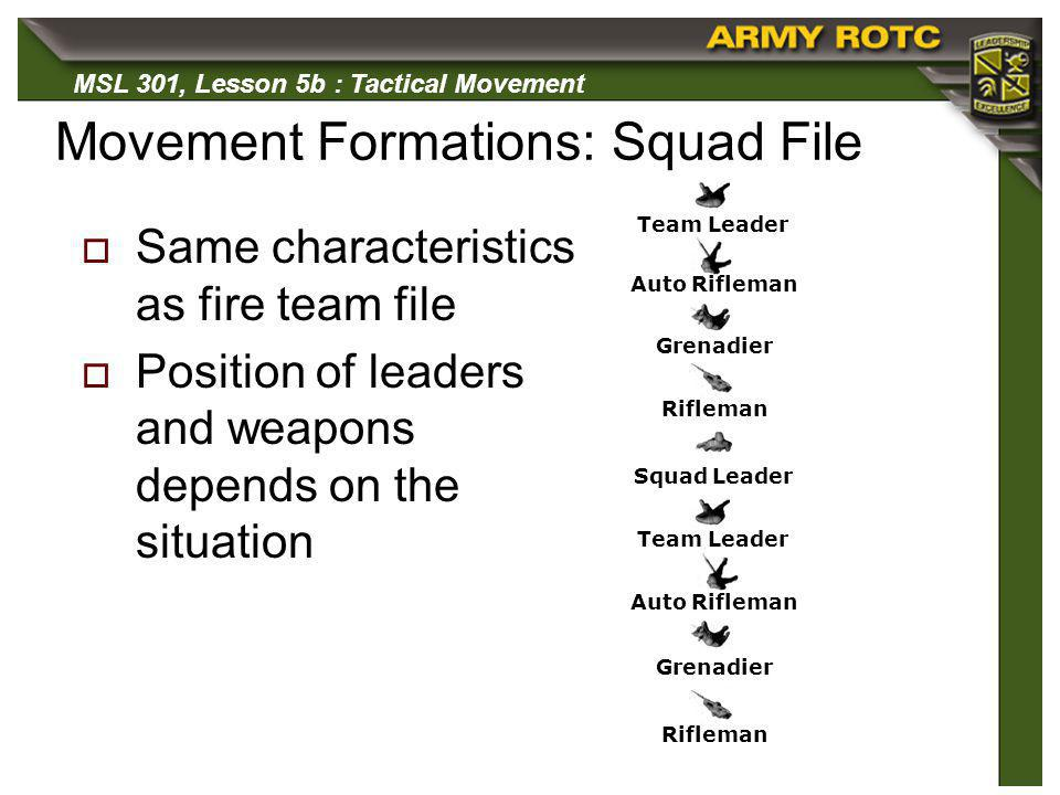 Movement Formations: Squad File