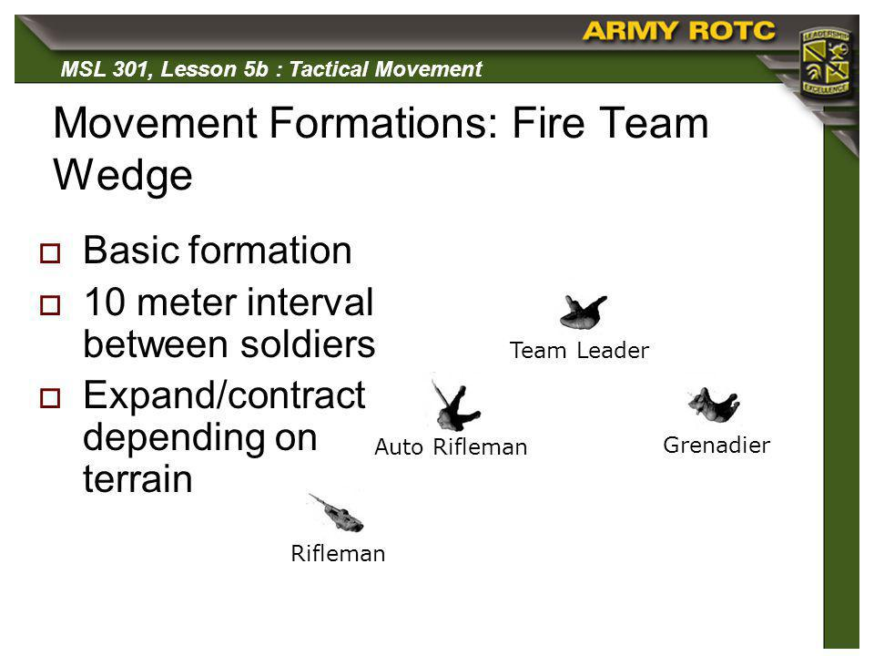Movement Formations: Fire Team Wedge