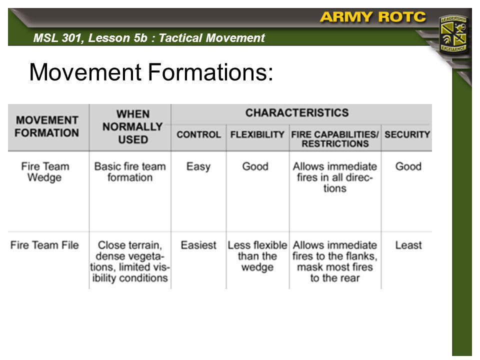Movement Formations: