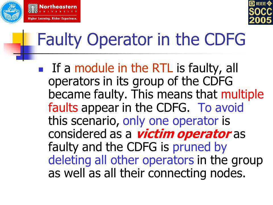 Faulty Operator in the CDFG