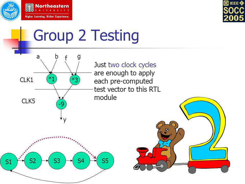 Group 2 Testing a. b. g. f. Just two clock cycles are enough to apply each pre-computed. test vector to this RTL module.