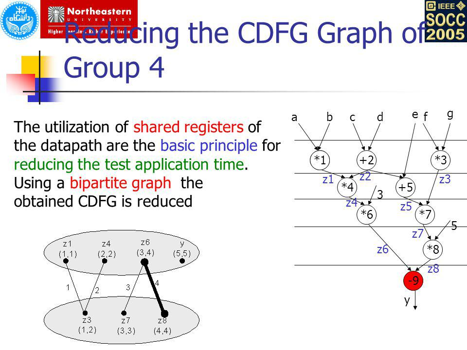 Reducing the CDFG Graph of Group 4