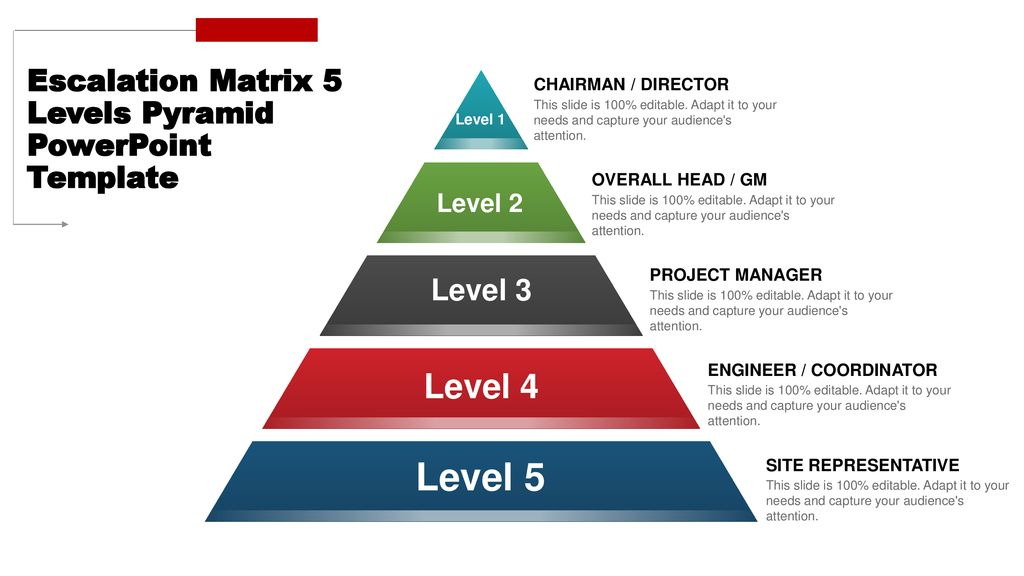 Escalation Matrix 5 Levels Pyramid PowerPoint Template