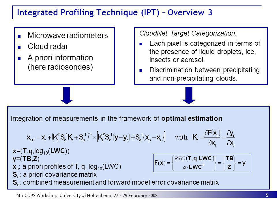 Integrated Profiling Technique (IPT) – Overview 3