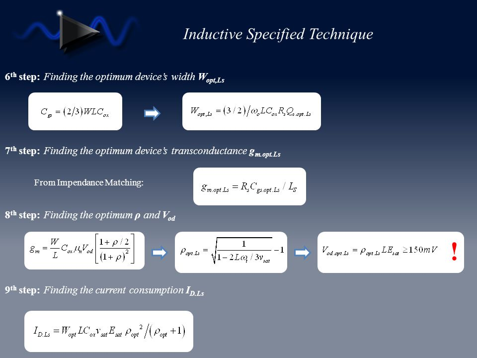 ! Inductive Specified Technique