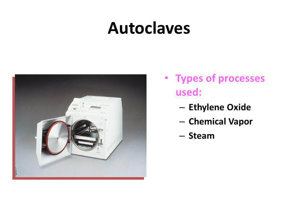 Autoclaves Types of processes used: Ethylene Oxide Chemical Vapor