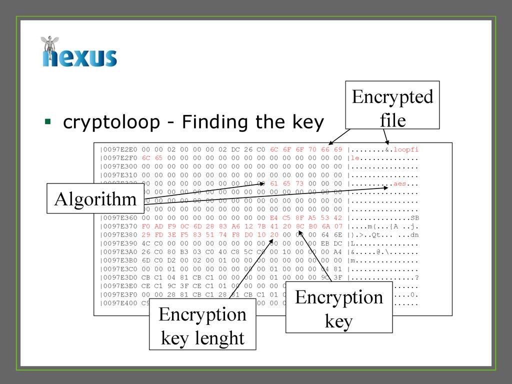Cryptographic key recovery from Linux memory dumps - ppt
