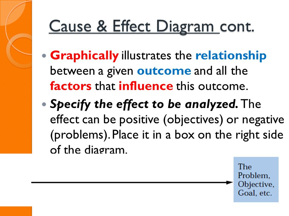Cause & Effect Diagram cont.