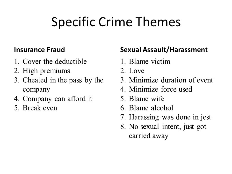 Specific Crime Themes Insurance Fraud Sexual Assault/Harassment