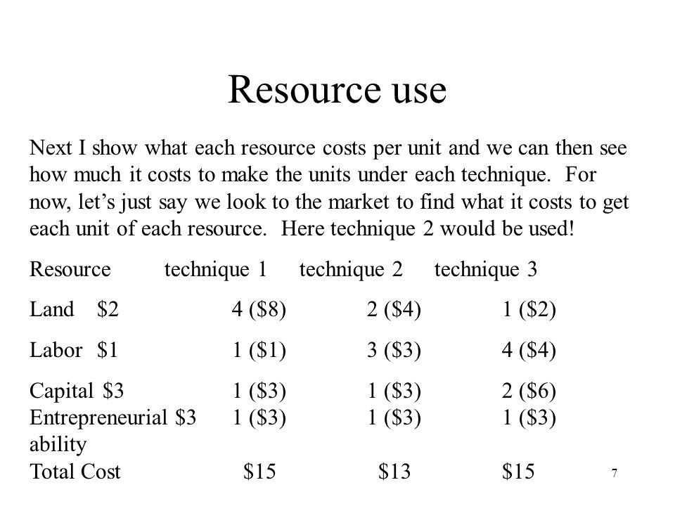 Resource use