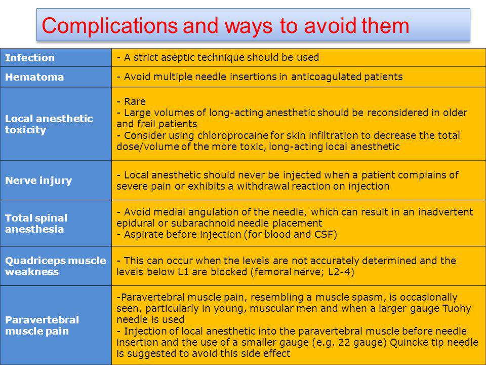 Complications and ways to avoid them