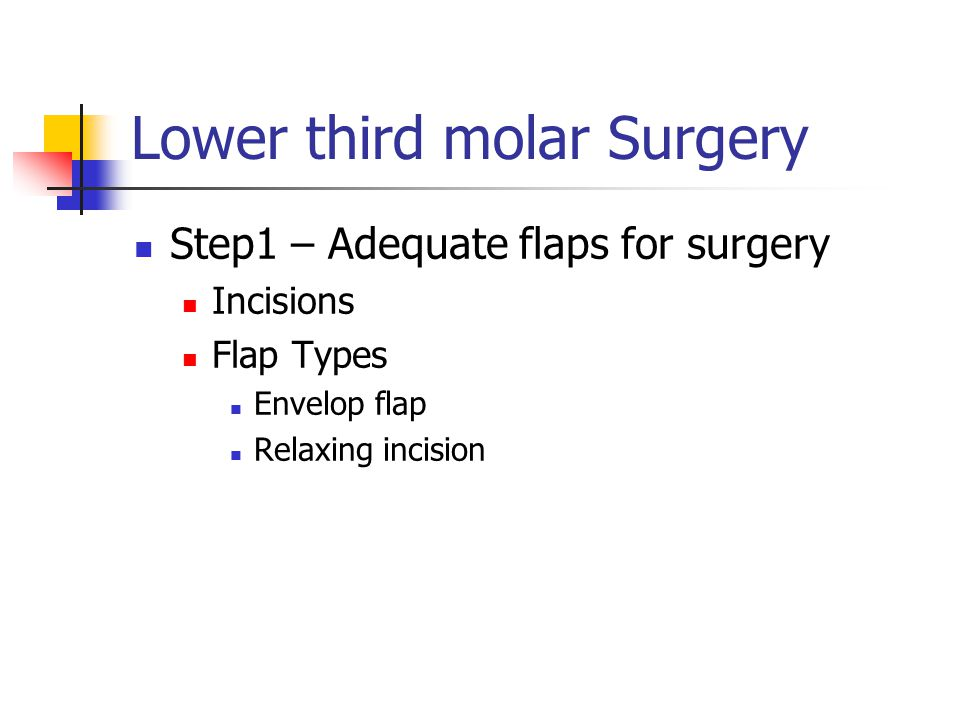 Lower third molar Surgery