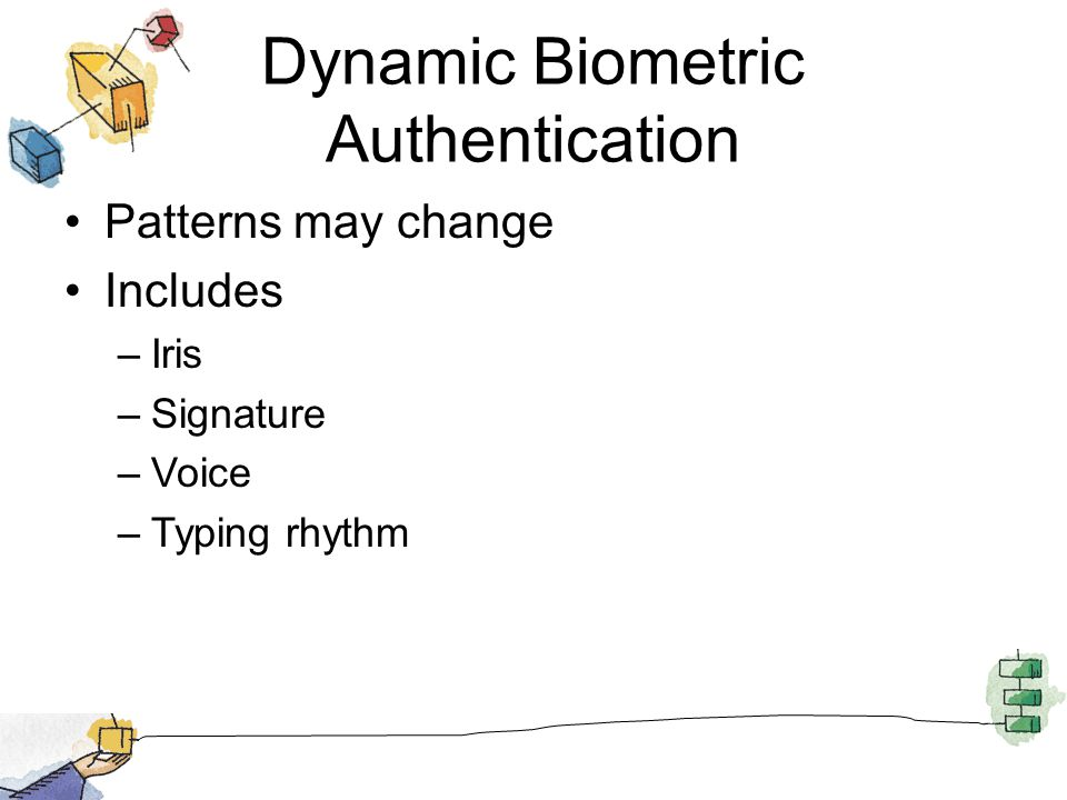 Dynamic Biometric Authentication
