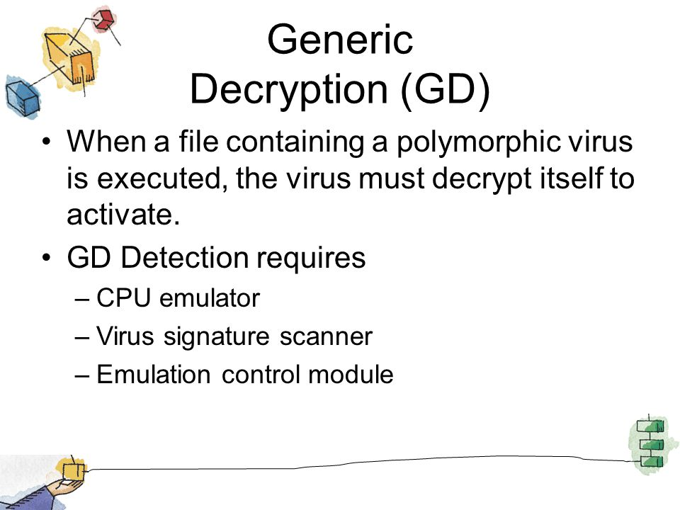 Generic Decryption (GD)