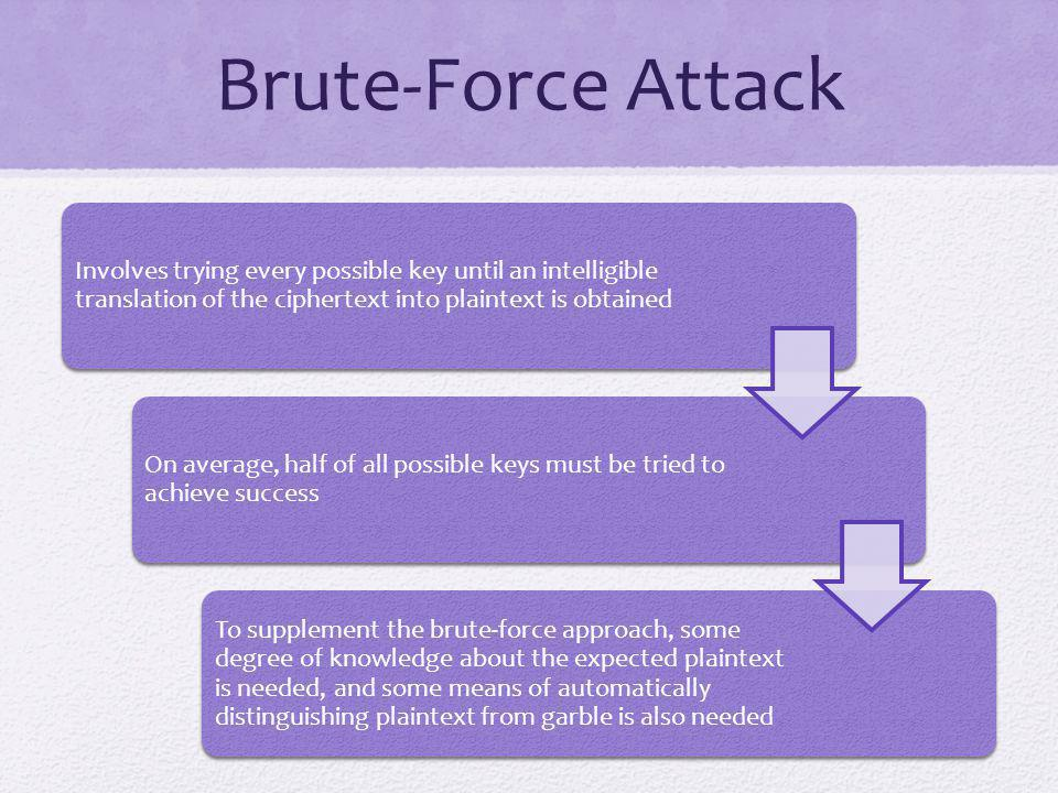 Brute-Force Attack Involves trying every possible key until an intelligible translation of the ciphertext into plaintext is obtained.